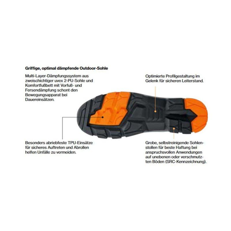 uvex 2 sicherheitsschuhe s3 halbschuh 6502 3 pur. Black Bedroom Furniture Sets. Home Design Ideas